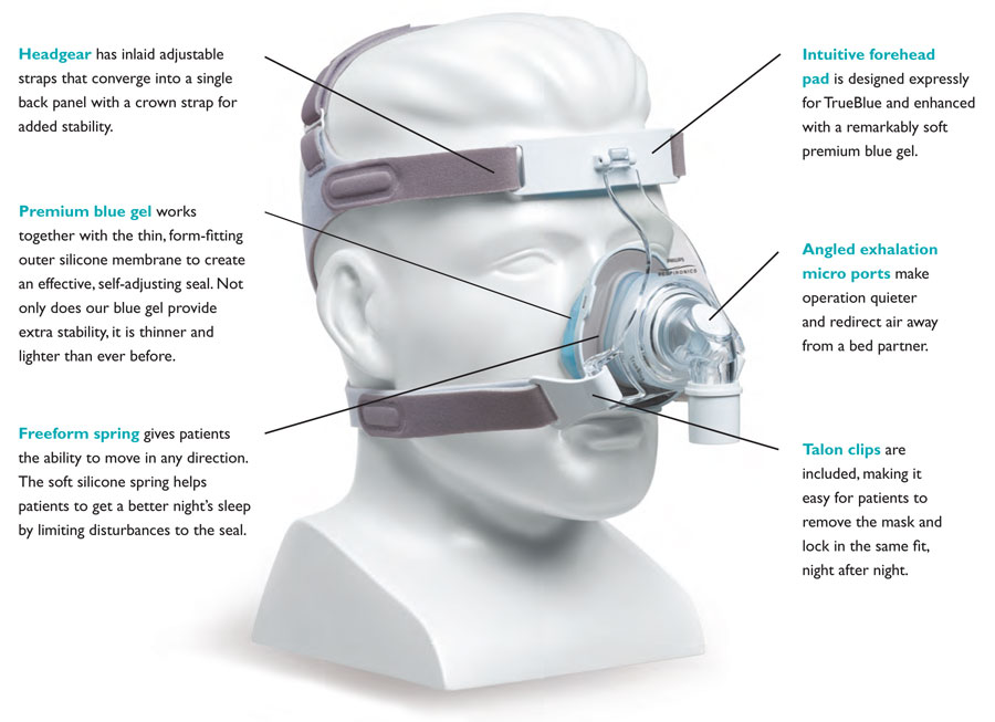 TrueBlue Nasal Mask with Auto Seal Technology